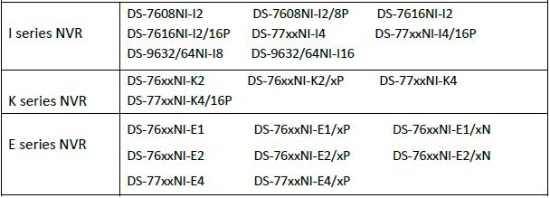 lista-rejestratorów