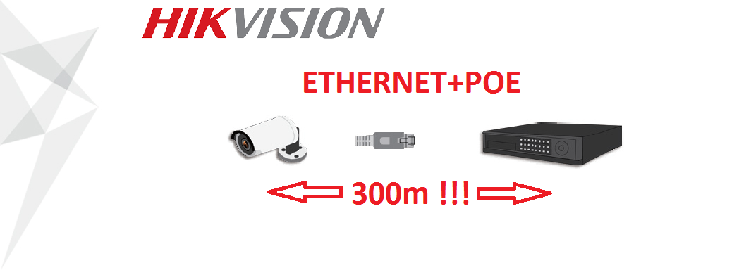 Kamery IP - ETHERNET + PoE do 300m » tlo 019