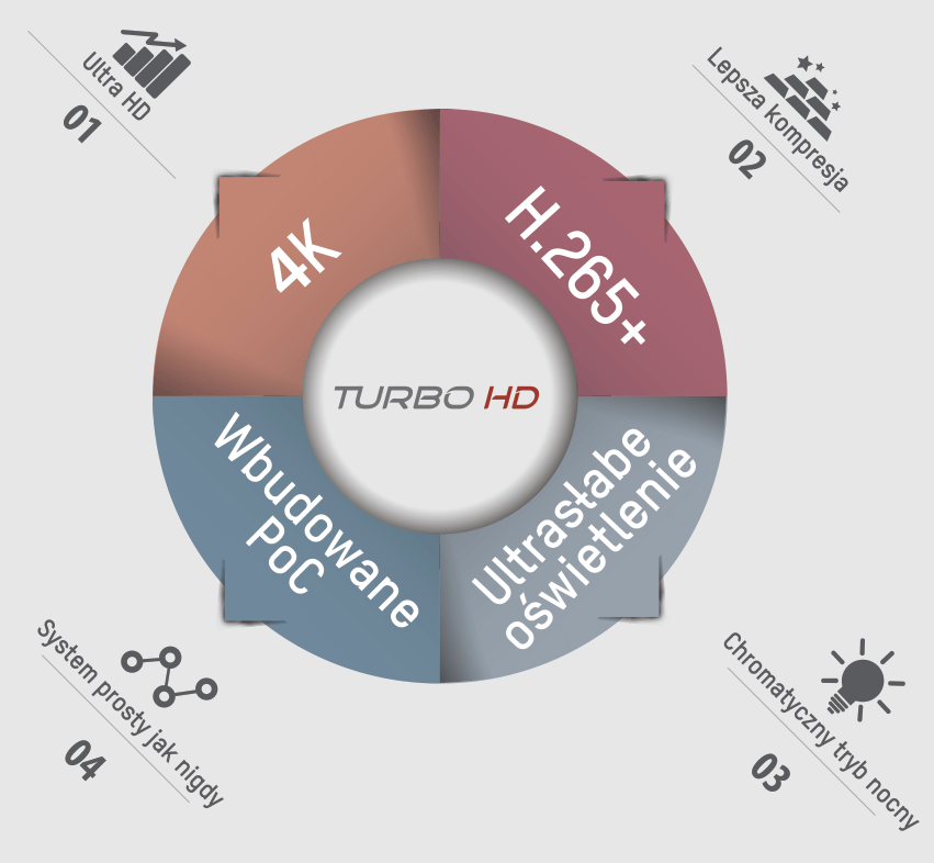 ads-systems-hikvision-turbo-hd-4