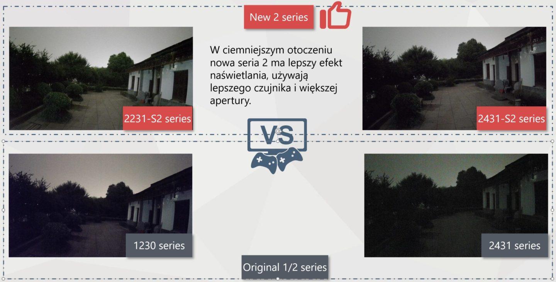 dahua-nowa-2-seria-kamer