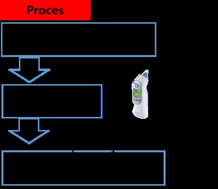 ads-systems-termowizja-koronawirus-tpc-proces