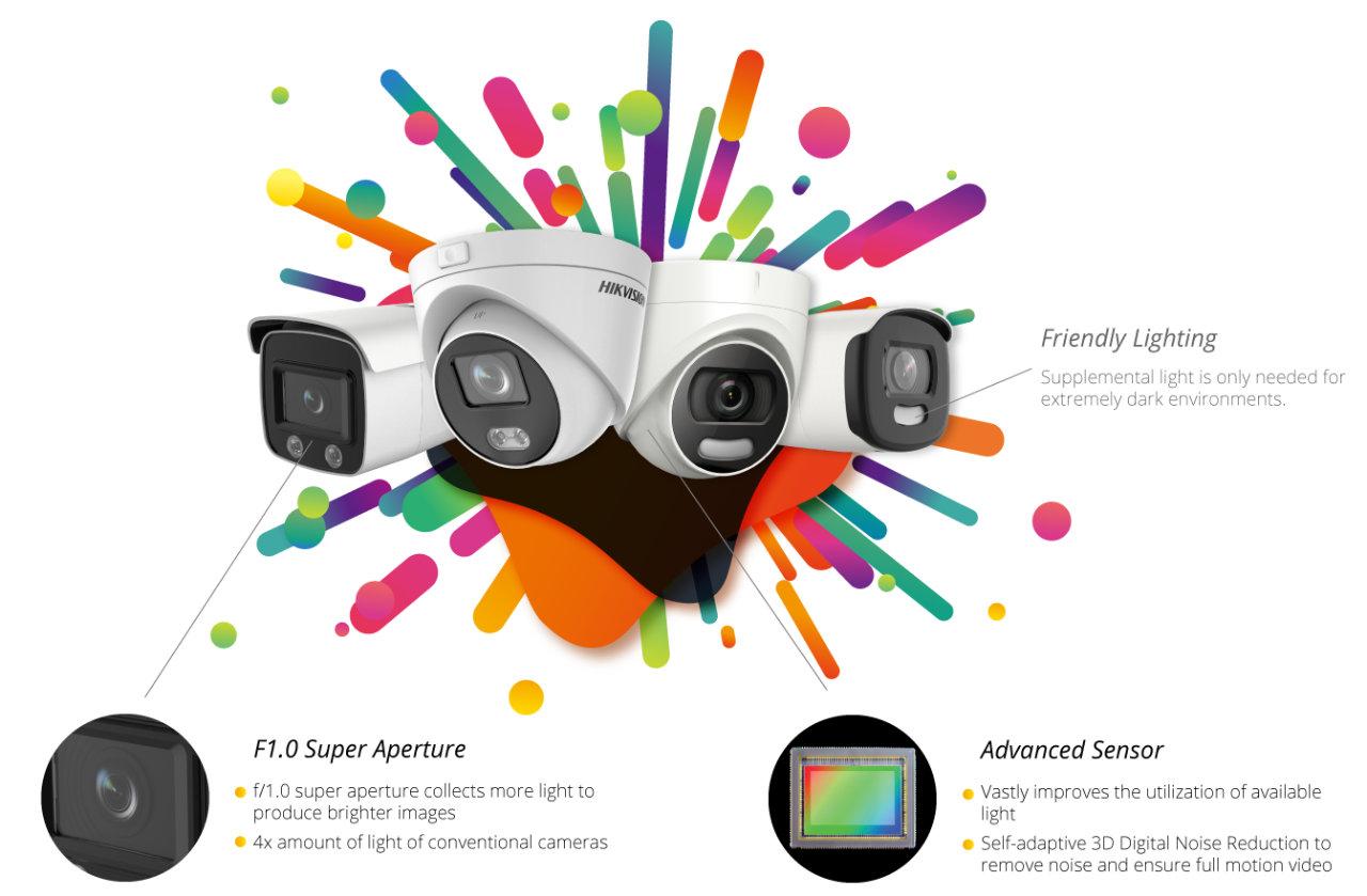 hikvision colorvu technology - technologie
